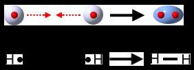 Wasserstoffmolekül