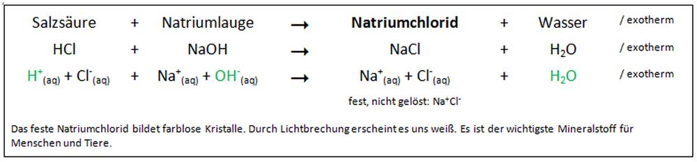 Säuren reagieren mit Laugen (Neutralisationsreaktion ...