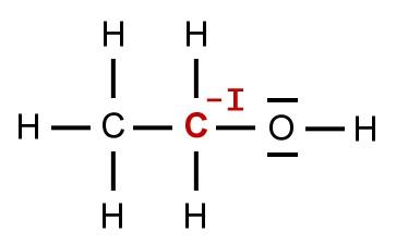 Bestimmung von Oxidationszahlen - Chemiezauber.de