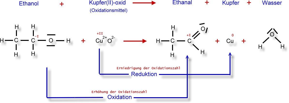 Atemberaubend Chemie Zählen Atome In Verbindungen Arbeitsblatt 70 1 ...