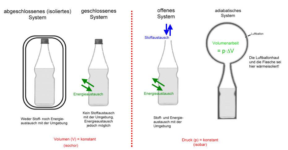 download Hochspannungstechnik: Grundlagen